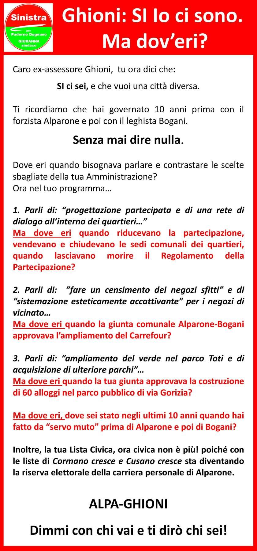 Pannello GHIONI